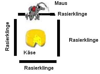 Ein Maus fangen - Maus Rasierklinge Käse