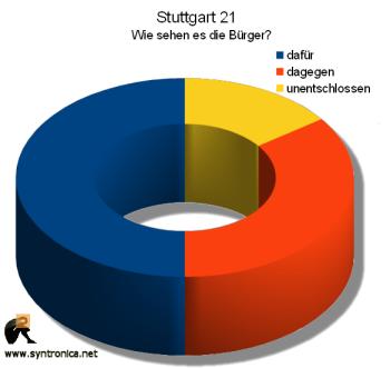 s21-statistik-350