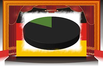 Schwarz und Grün auf der Bühne Deutschlands mit Koalitionsverhandlungen