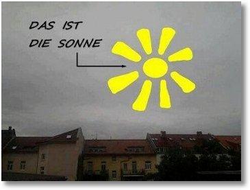 Das Wetter!